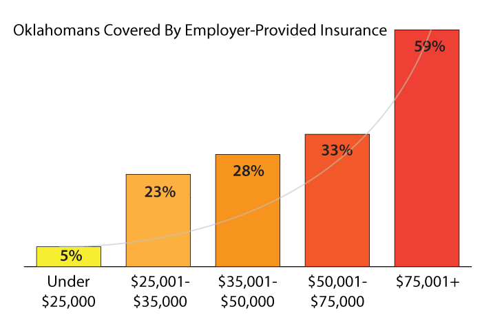 Employer-Insurance.png